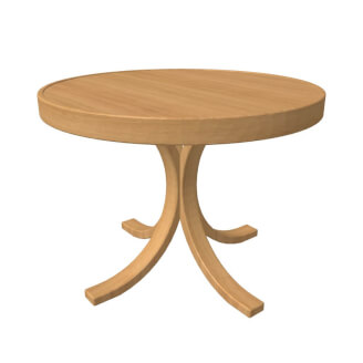 Table AMOS rounded