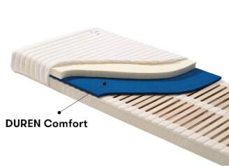 Podložka modrá DUREN Comfort 2 cm