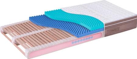 Rozklad vrstev matrace